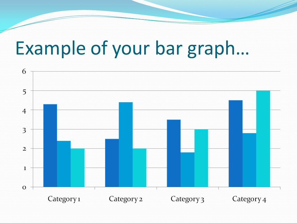 Example of your bar graph…