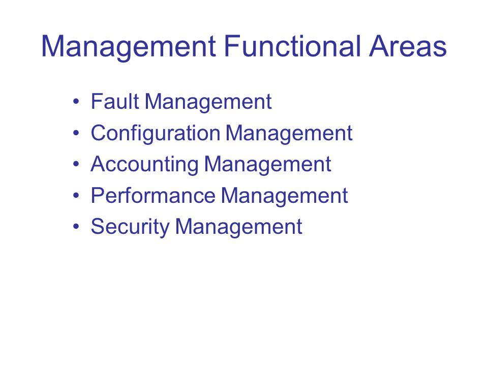Management Functional Areas Fault Management Configuration Management Accounting Management Performance Management Security Management