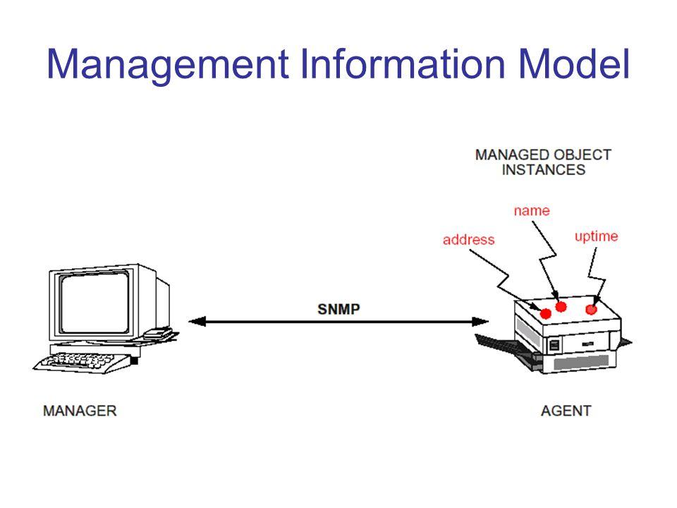 Management Information Model