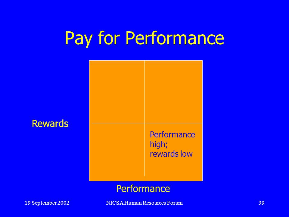 19 September 2002NICSA Human Resources Forum39 Pay for Performance Rewards Performance Performance high; rewards low
