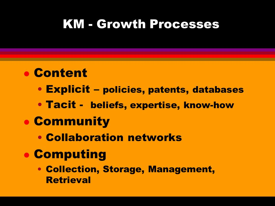 KM - Growth Processes l Content Explicit – policies, patents, databases Tacit - beliefs, expertise, know-how l Community Collaboration networks l Computing Collection, Storage, Management, Retrieval