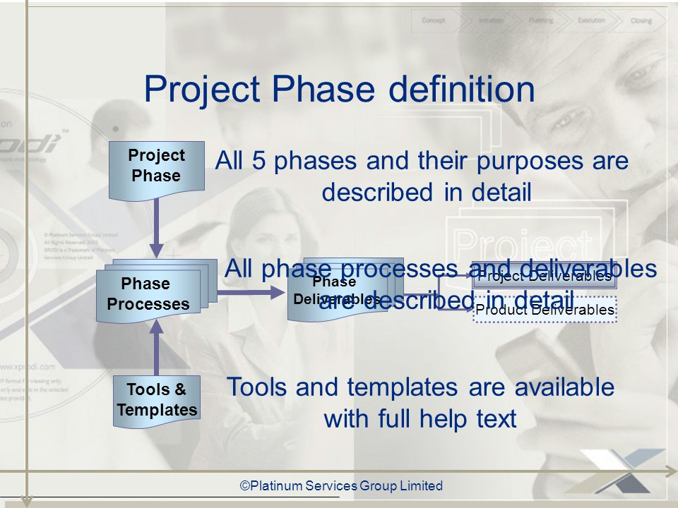 ©Platinum Services Group Limited XPRODis methodology identifies 5 generic phases in a project life cycle.