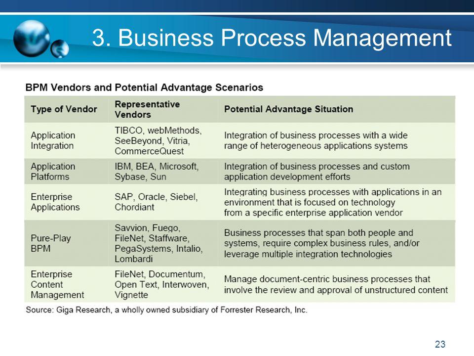 23 3. Business Process Management