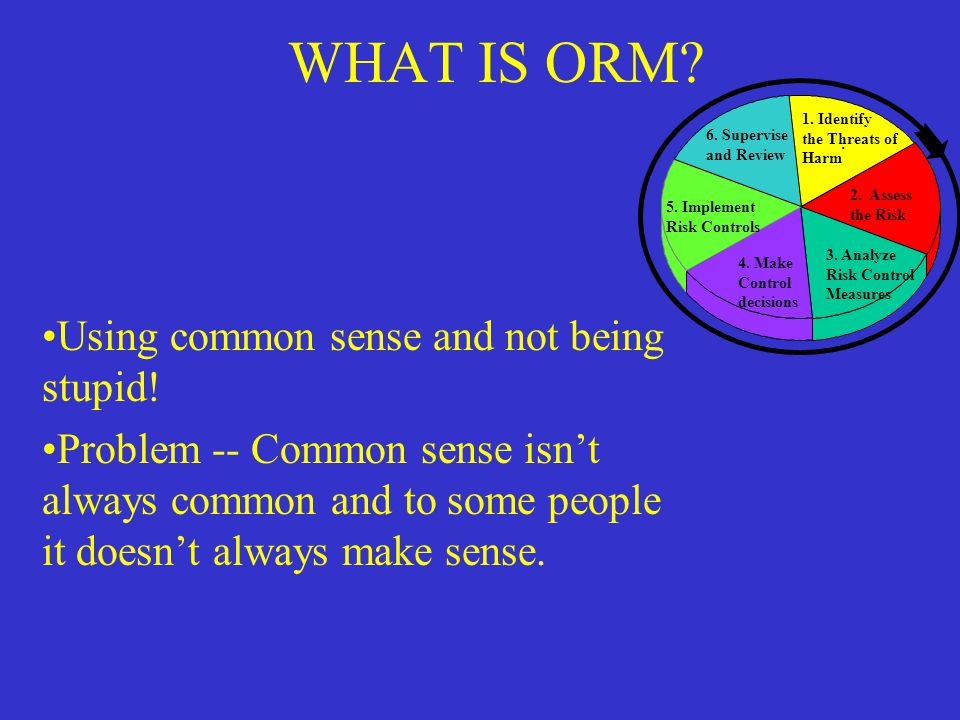 WHAT IS ORM.