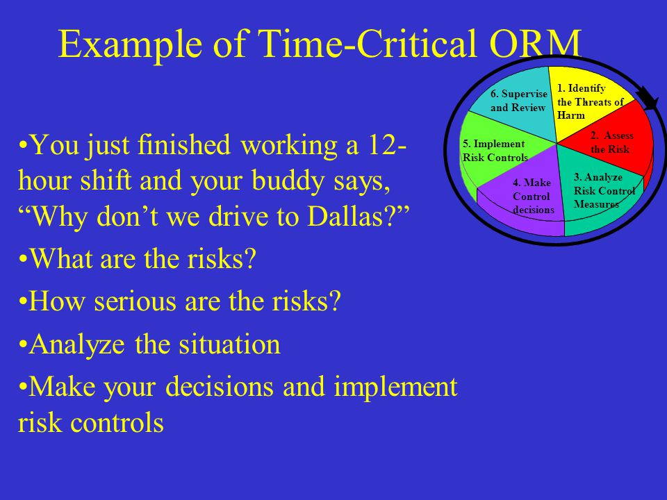 TYPES OF ORM Time- Critical (done in your head) –Takes only a minute or so to do –You do this each day (hopefully) Deliberate –This may take a few hours or it could take weeks Strategic –Very long term (could take months or years).
