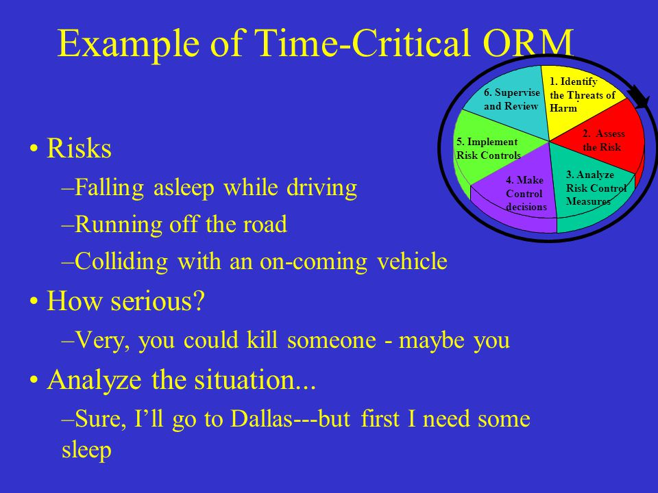 Example of Time-Critical ORM You just finished working a 12- hour shift and your buddy says, Why dont we drive to Dallas.