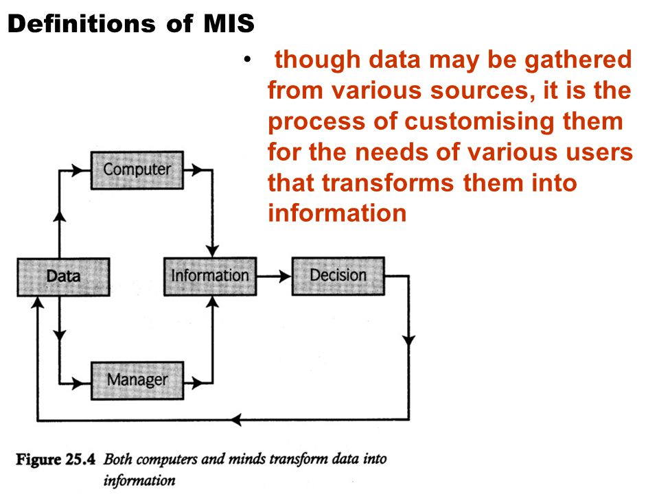 Definitions of MIS though data may be gathered from various sources, it is the process of customising them for the needs of various users that transfo