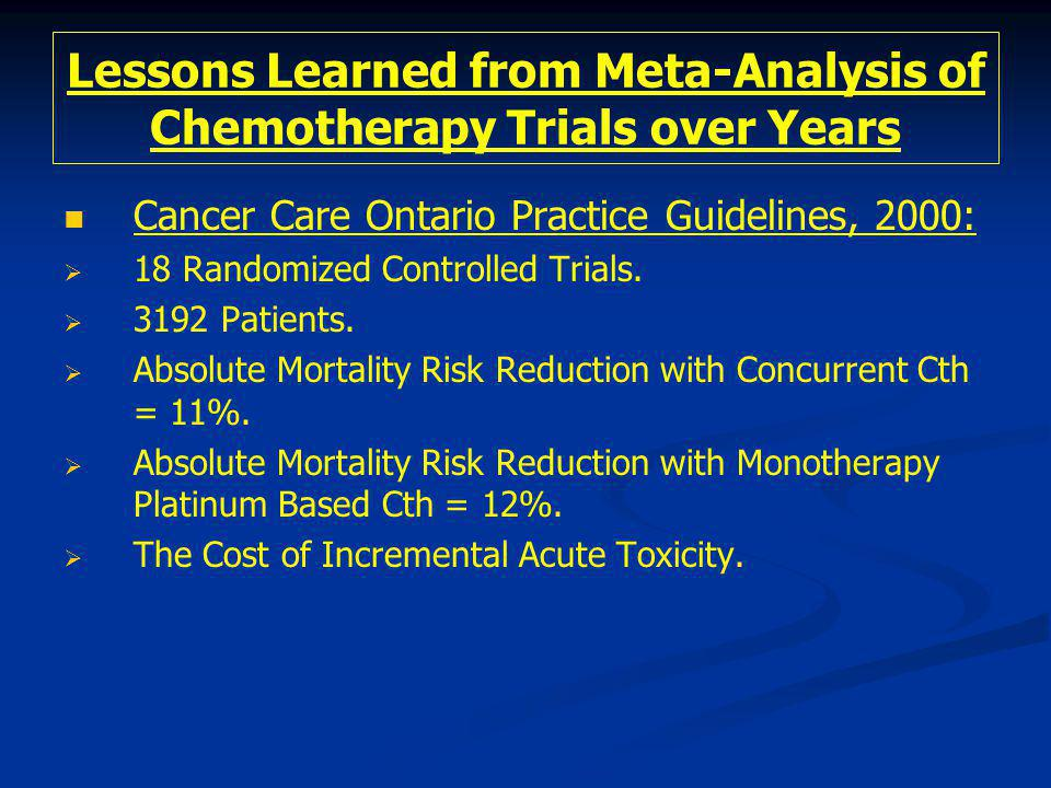 Lessons Learned from Meta-Analysis of Chemotherapy Trials over Years ASCO 2004: 87 Trials.