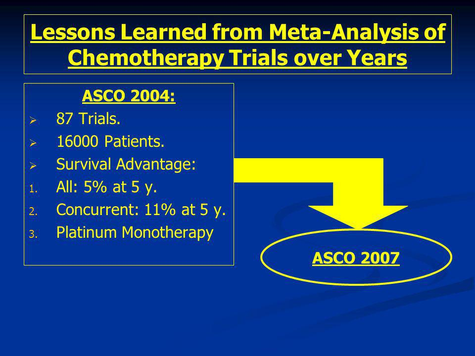 Lessons Learned from Meta-Analysis of Chemotherapy Trials over Years Concurrent Chemotherapy Improves Survival by 8-11%.