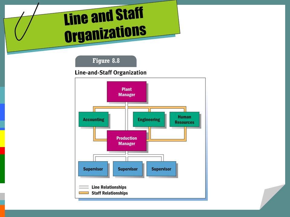 Line and Staff Organizations
