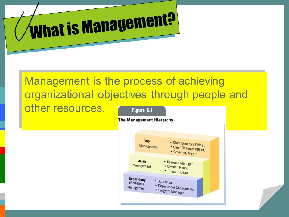 Management is the process of achieving organizational objectives through people and other resources. What is Management?