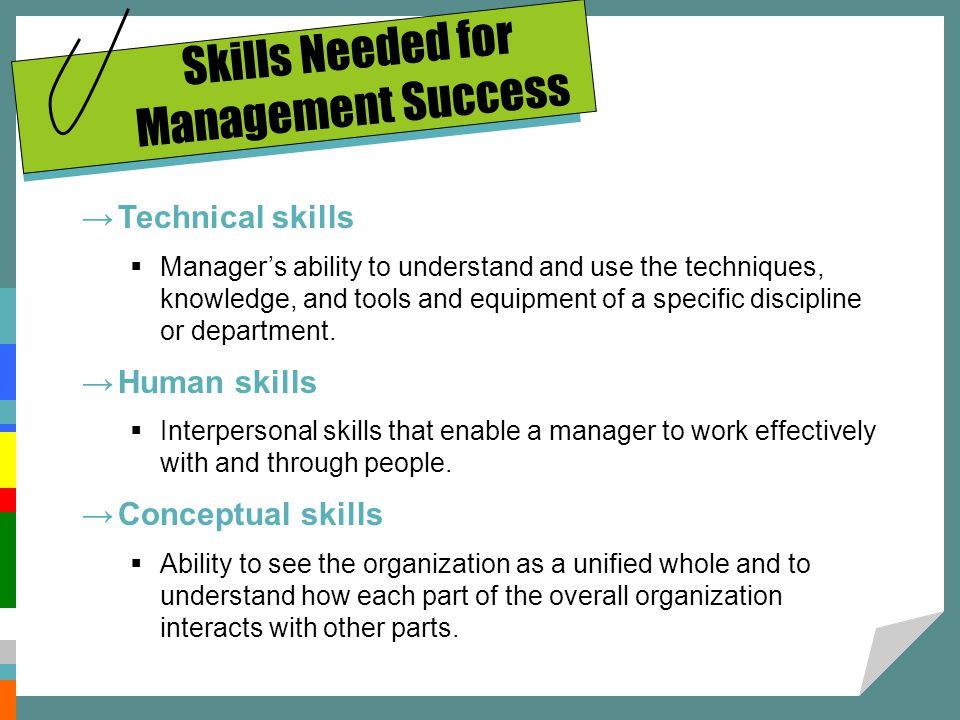 Technical skills Managers ability to understand and use the techniques, knowledge, and tools and equipment of a specific discipline or department. Hum