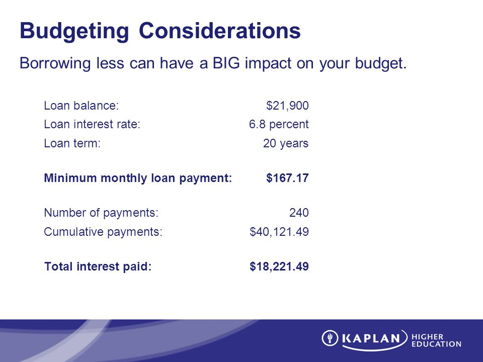 Budgeting Considerations Borrowing less can have a BIG impact on your budget. Loan balance:$21,900 Loan interest rate:6.8 percent Loan term:20 years M