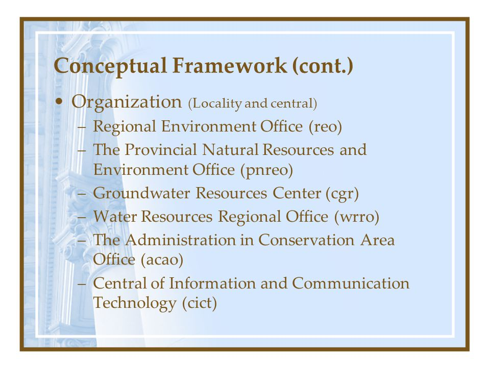 Organization and user management