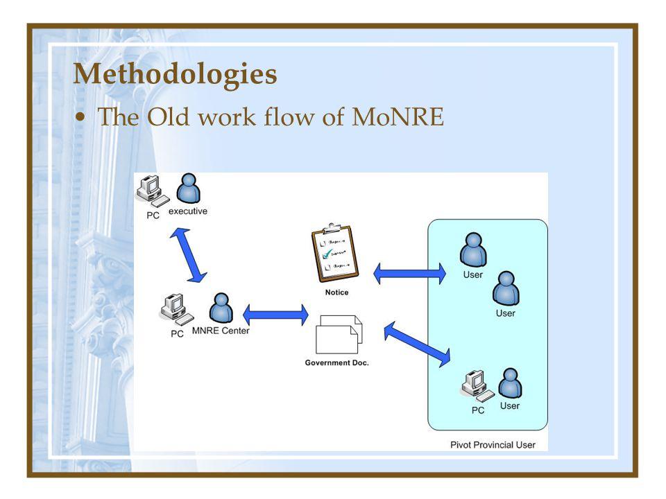 Methodologies The Old work flow of MoNRE