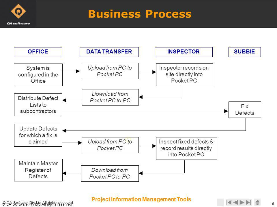 © © QA Software Pty Ltd All rights reserved 7 Project Information Management Tools 7 Business Process OFFICE COMPUTER 1 Setup Inspection list