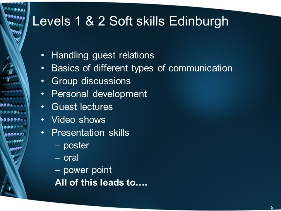 5 Levels 1 & 2 Soft skills Edinburgh Handling guest relations Basics of different types of communication Group discussions Personal development Guest lectures Video shows Presentation skills –poster –oral –power point All of this leads to….