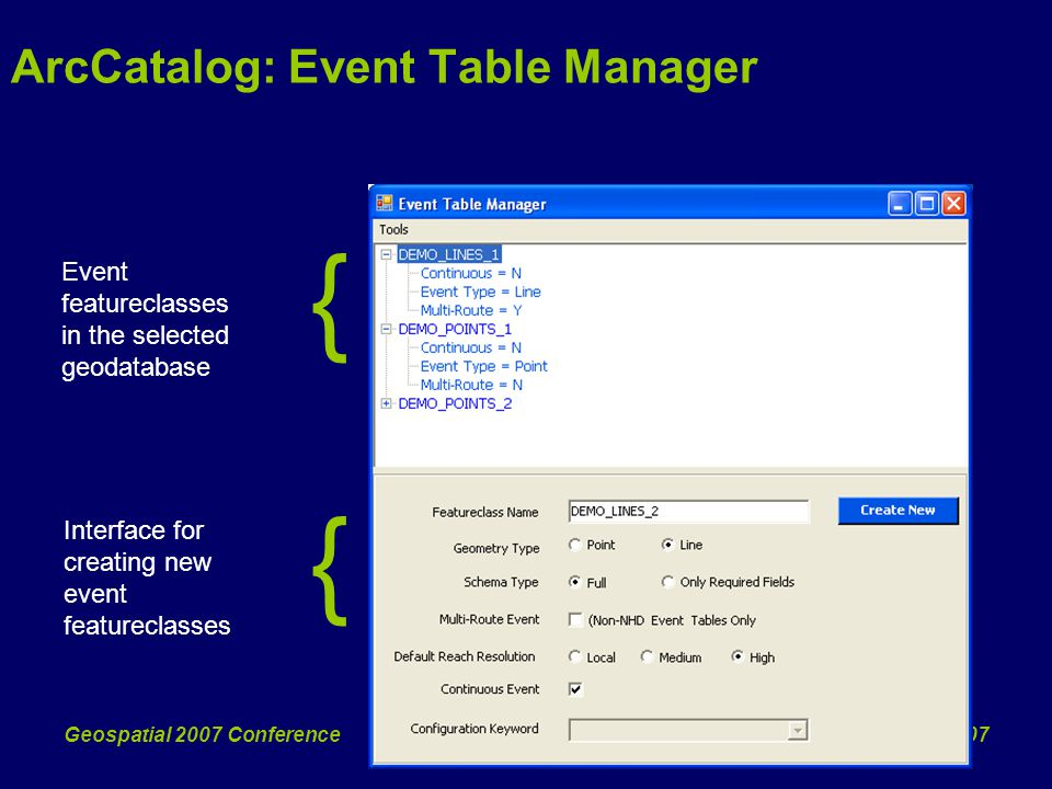 May 9, 2007Geospatial 2007 Conference { { Event featureclasses in the selected geodatabase Interface for creating new event featureclasses ArcCatalog: Event Table Manager
