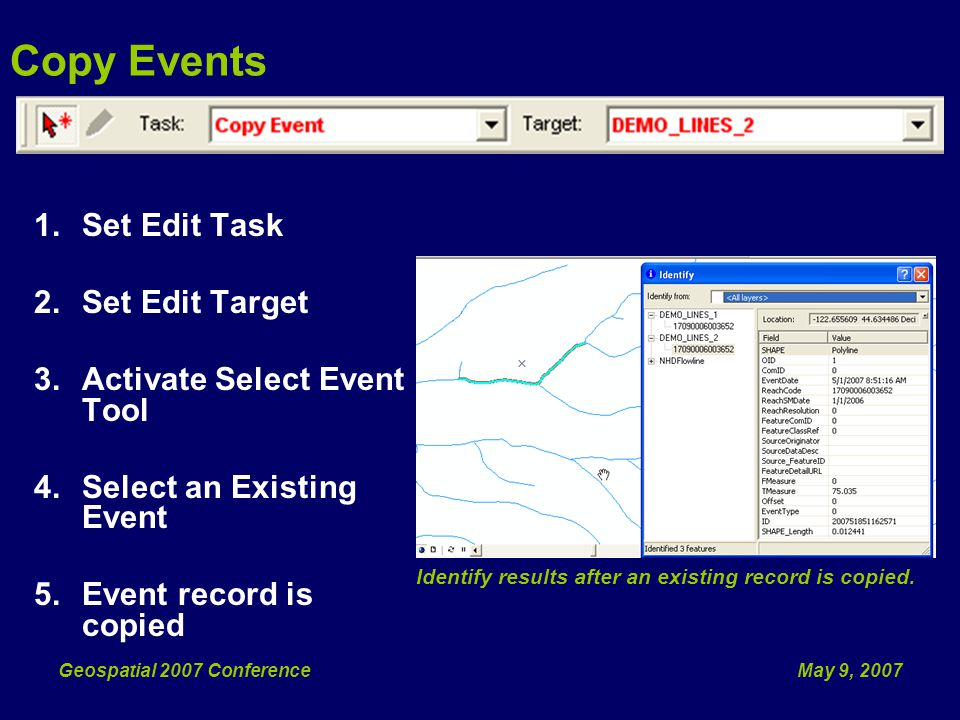 May 9, 2007Geospatial 2007 Conference 1.Set Edit Task 2.Set Edit Target 3.Activate Select Event Tool 4.Select an Existing Event 5.Event record is copied Copy Events Identify results after an existing record is copied.