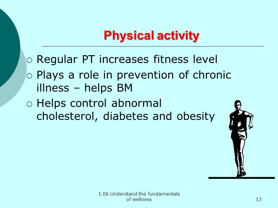 1.06 Understand the fundamentals of wellness Physical activity Regular PT increases fitness level Plays a role in prevention of chronic illness – help