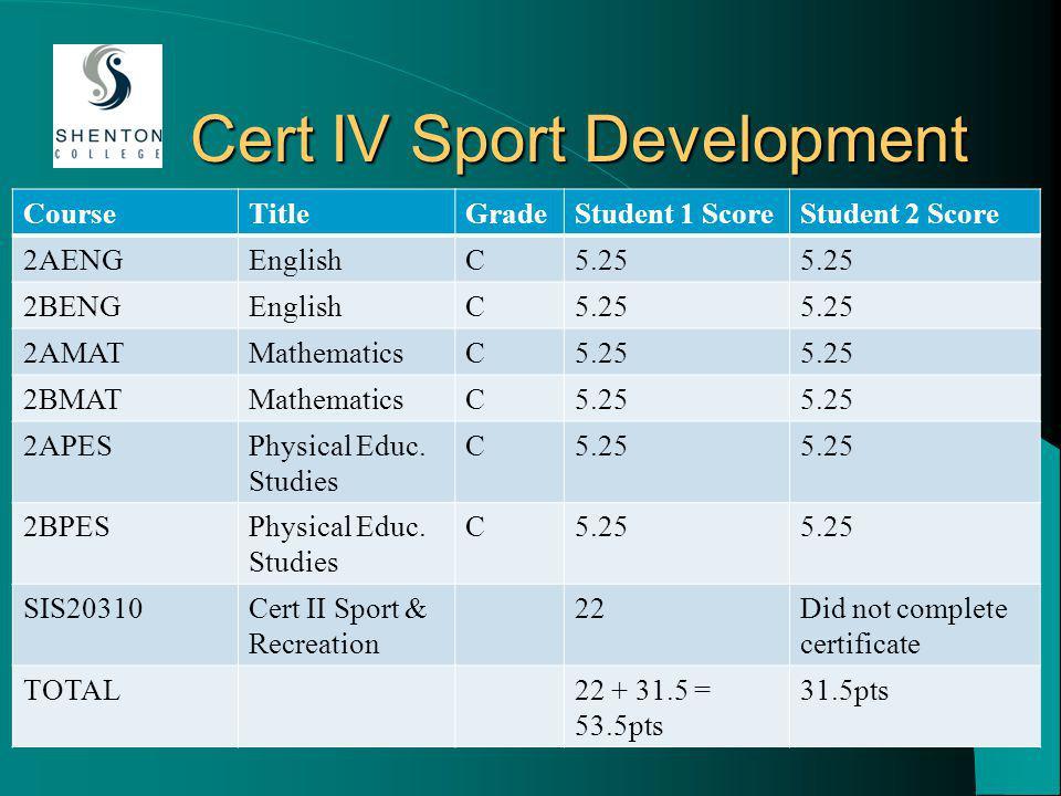 Cert IV Sport Development CourseTitleGradeStudent 1 ScoreStudent 2 Score 2AENGEnglishC5.25 2BENGEnglishC5.25 2AMATMathematicsC5.25 2BMATMathematicsC5.25 2APESPhysical Educ.