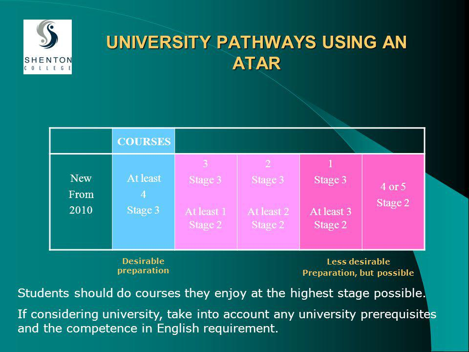 UNIVERSITY PATHWAYS USING AN ATAR COURSES New From 2010 At least 4 Stage 3 3 Stage 3 At least 1 Stage 2 2 Stage 3 At least 2 Stage 2 1 Stage 3 At least 3 Stage 2 4 or 5 Stage 2 Desirable preparation Less desirable Preparation, but possible Students should do courses they enjoy at the highest stage possible.
