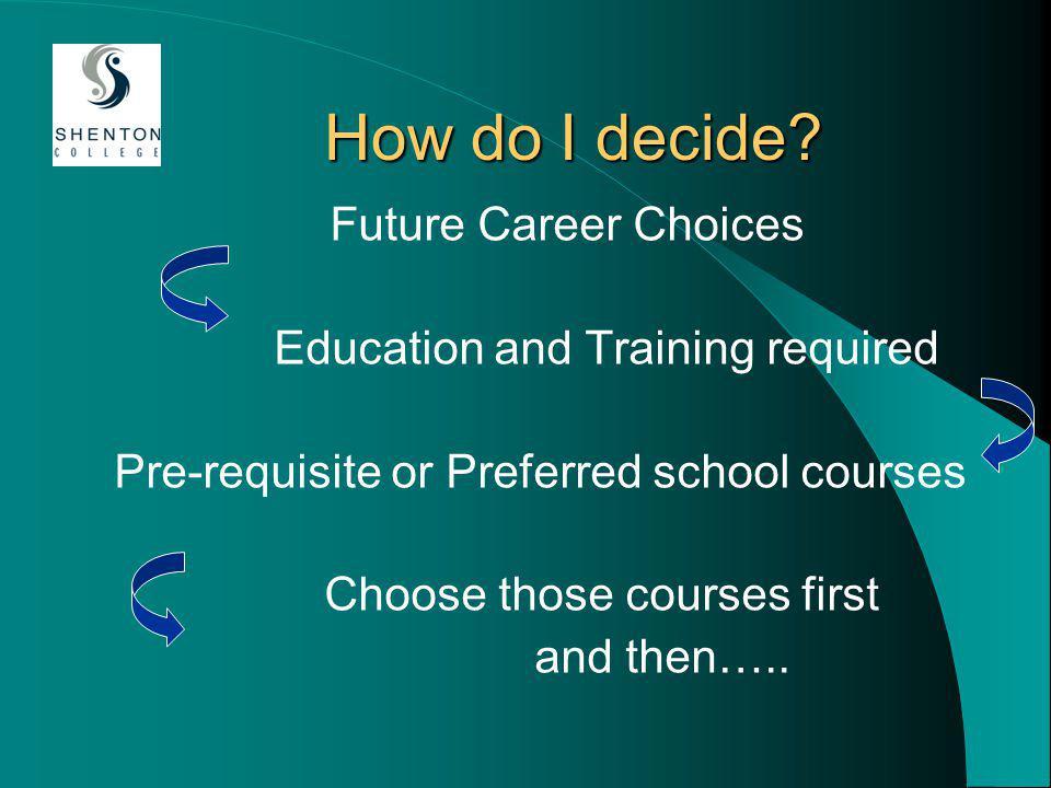 How do I decide.