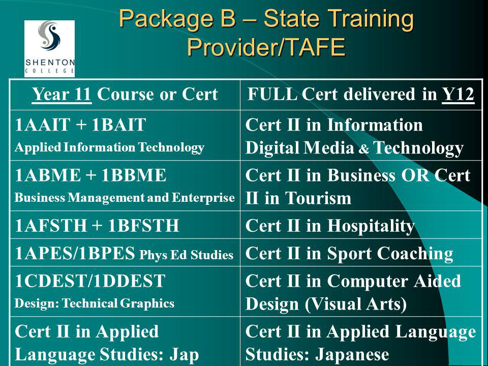 Package B – State Training Provider/TAFE Year 11 Course or CertFULL Cert delivered in Y12 1AAIT + 1BAIT Applied Information Technology Cert II in Information Digital Media & Technology 1ABME + 1BBME Business Management and Enterprise Cert II in Business OR Cert II in Tourism 1AFSTH + 1BFSTHCert II in Hospitality 1APES/1BPES Phys Ed Studies Cert II in Sport Coaching 1CDEST/1DDEST Design: Technical Graphics Cert II in Computer Aided Design (Visual Arts) Cert II in Applied Language Studies: Jap Cert II in Applied Language Studies: Japanese