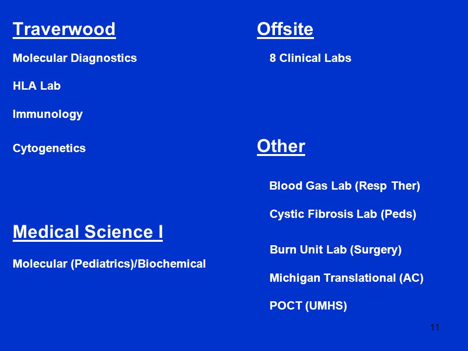 11 Traverwood Offsite Molecular Diagnostics 8 Clinical Labs HLA Lab Immunology Cytogenetics Other Blood Gas Lab (Resp Ther) Cystic Fibrosis Lab (Peds) Medical Science I Burn Unit Lab (Surgery) Molecular (Pediatrics)/Biochemical Michigan Translational (AC) POCT (UMHS)