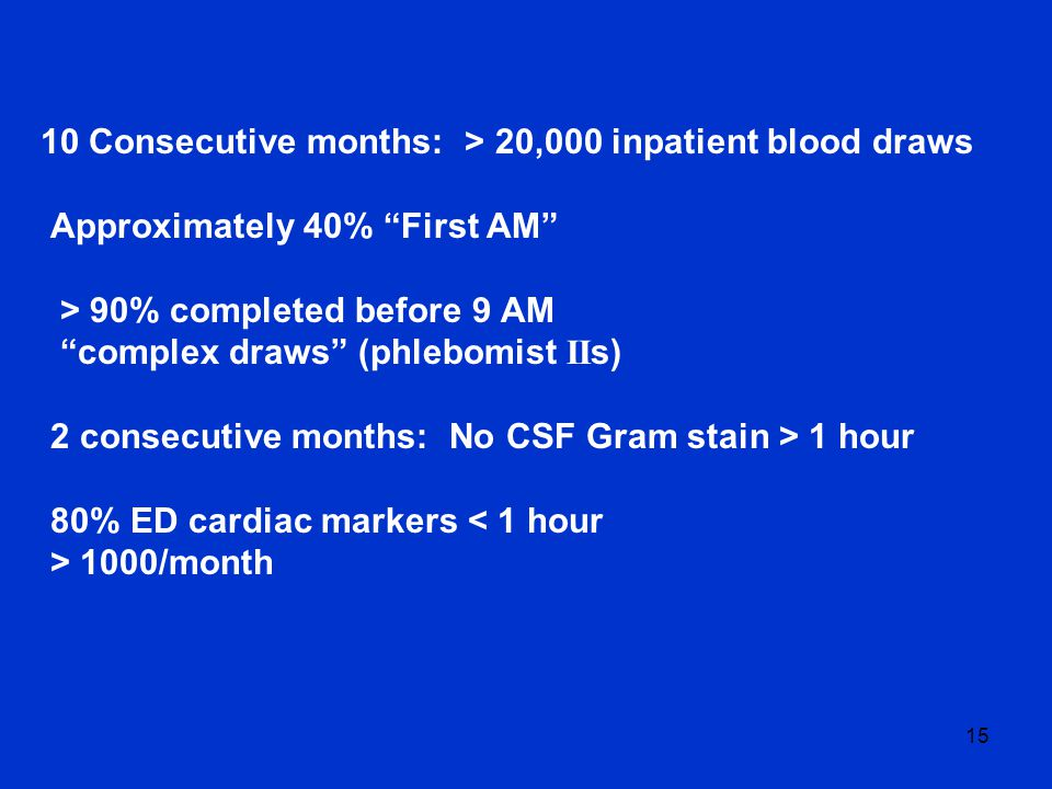 15 10 Consecutive months: > 20,000 inpatient blood draws Approximately 40% First AM > 90% completed before 9 AM complex draws (phlebomist II s) 2 consecutive months: No CSF Gram stain > 1 hour 80% ED cardiac markers < 1 hour > 1000/month