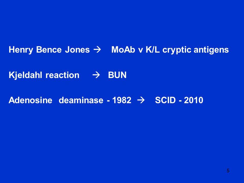 6 Clinical Laboratories - UMHS Virology -Pediatrics HLA-Surgery Cytogenetics-2 laboratories Coagulation-Internal Medicine Molecular Dx-none until 1998 Stem Cell Lab-none until 2007