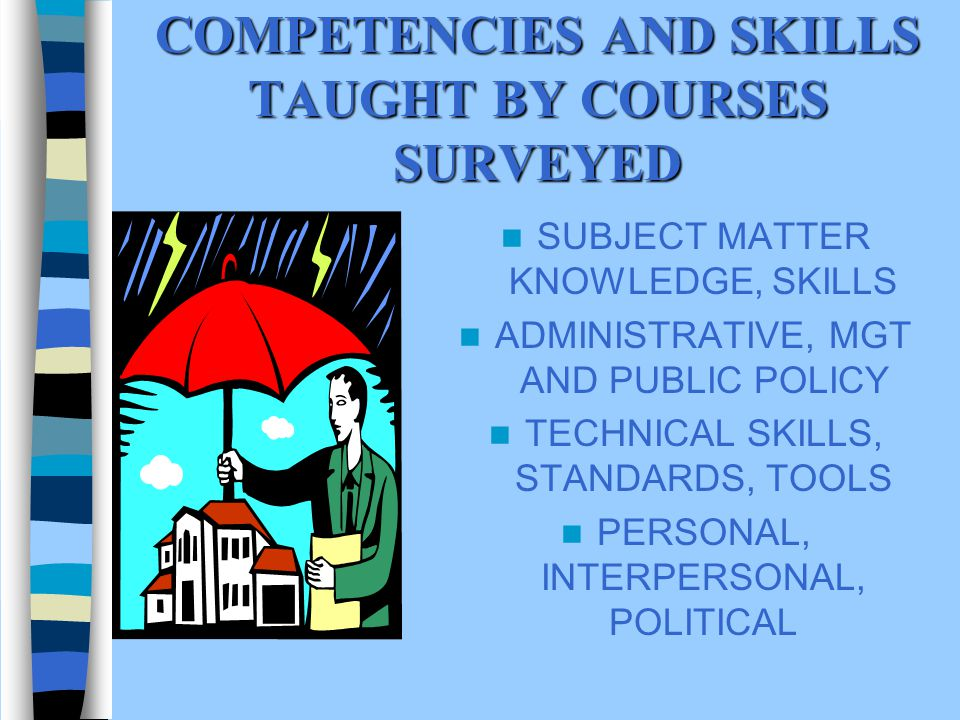 COMPETENCIES AND SKILLS TAUGHT BY COURSES SURVEYED SUBJECT MATTER KNOWLEDGE, SKILLS ADMINISTRATIVE, MGT AND PUBLIC POLICY TECHNICAL SKILLS, STANDARDS, TOOLS PERSONAL, INTERPERSONAL, POLITICAL
