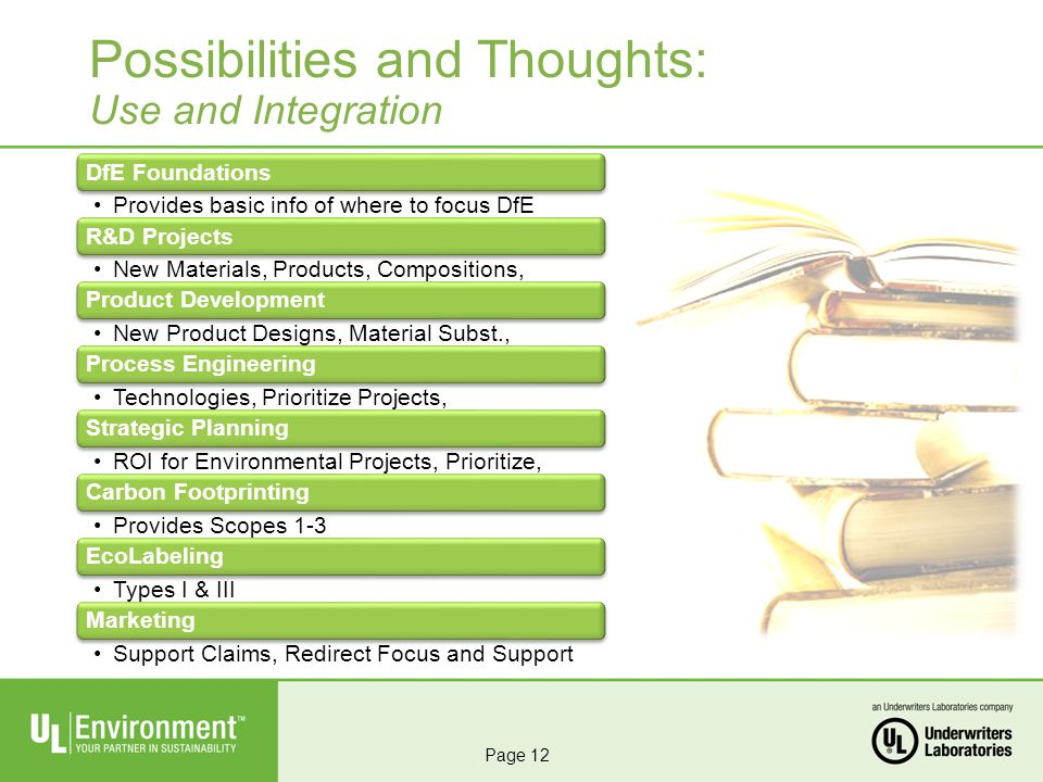 Possibilities and Thoughts: Use and Integration Page 12