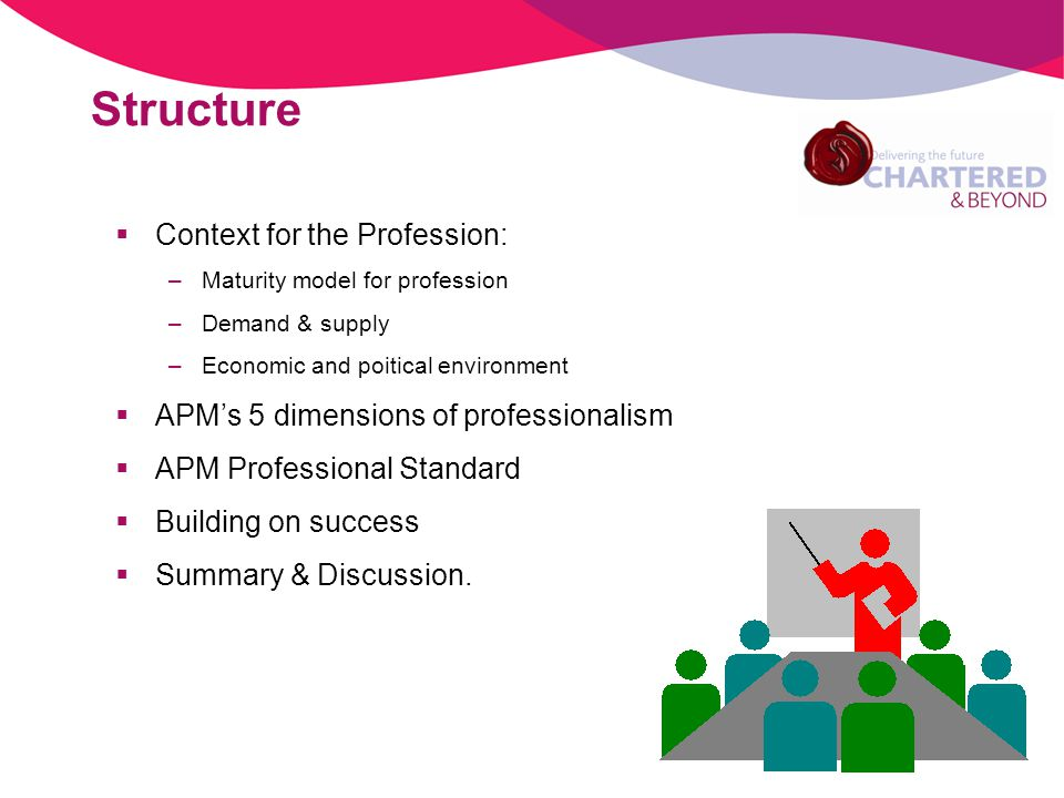 Structure Context for the Profession: –Maturity model for profession –Demand & supply –Economic and poitical environment APMs 5 dimensions of professionalism APM Professional Standard Building on success Summary & Discussion.