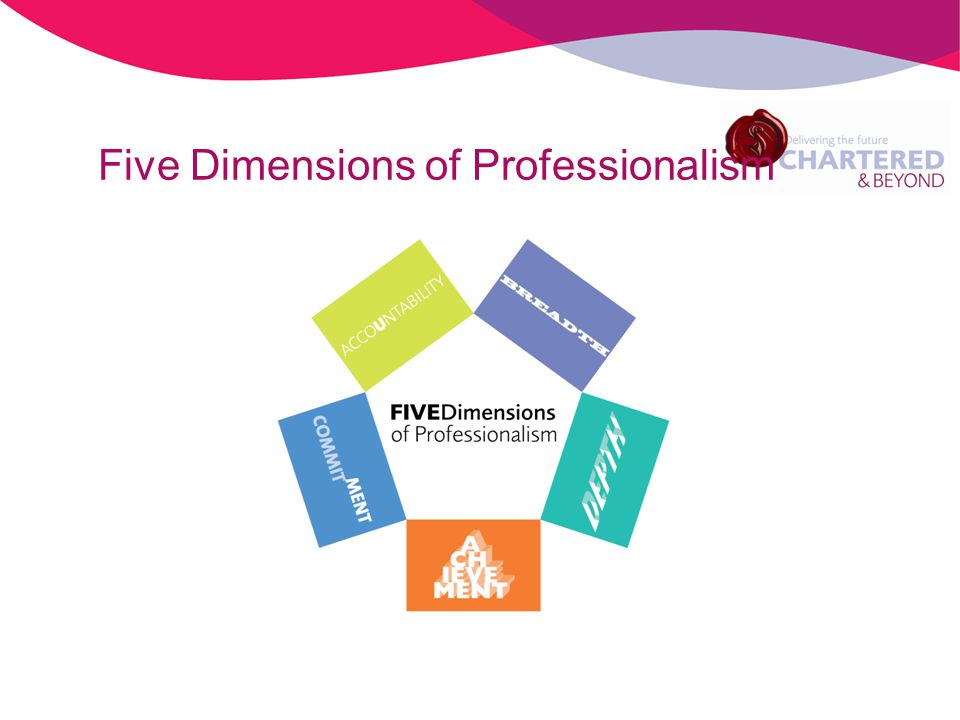 Five Dimensions of Professionalism