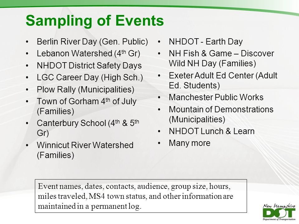 Sampling of Events Berlin River Day (Gen. Public) Lebanon Watershed (4 th Gr) NHDOT District Safety Days LGC Career Day (High Sch.) Plow Rally (Munici