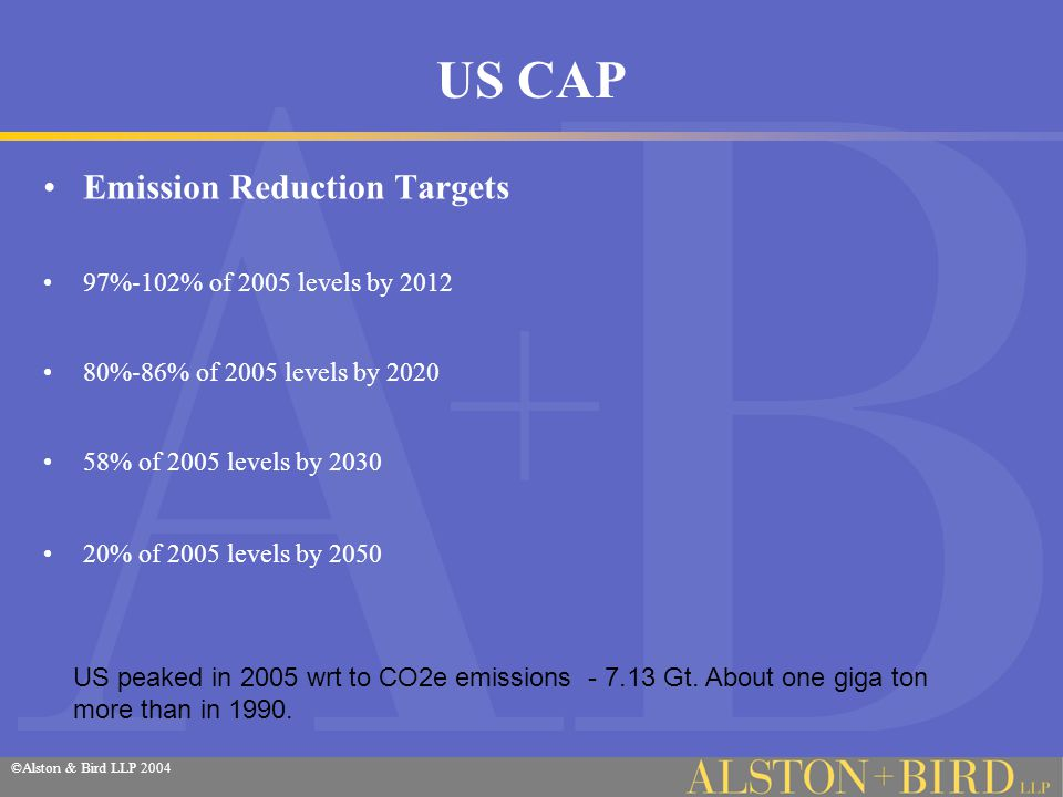 ©Alston & Bird LLP 2004 Edison Electric Institute on CO2 management and Cap and Trade EEI will aggressively pursue legislative and regulatory policies in support of climate- friendly technologies.