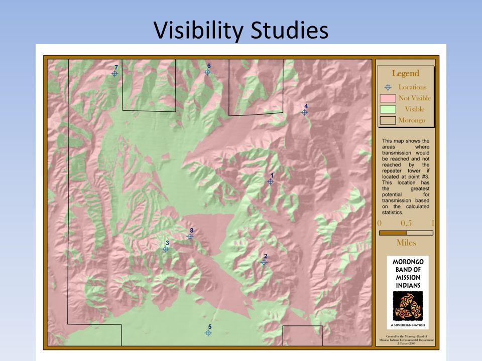 Visibility Studies