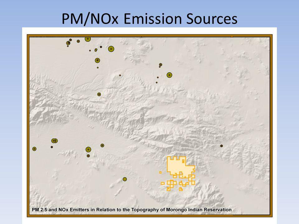 PM/NOx Emission Sources