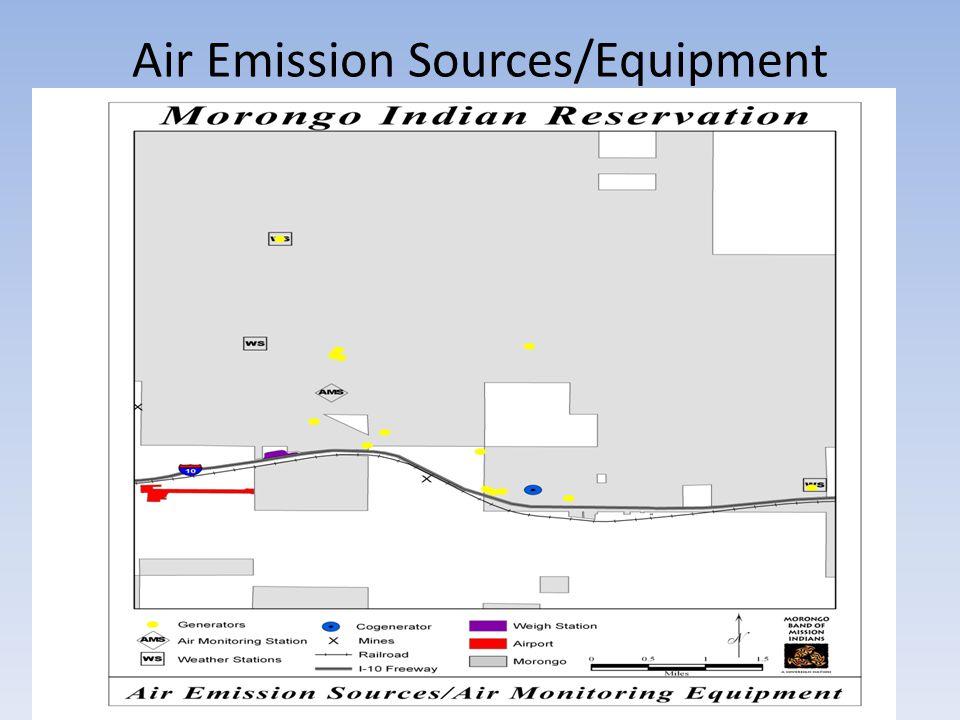 Air Emission Sources/Equipment
