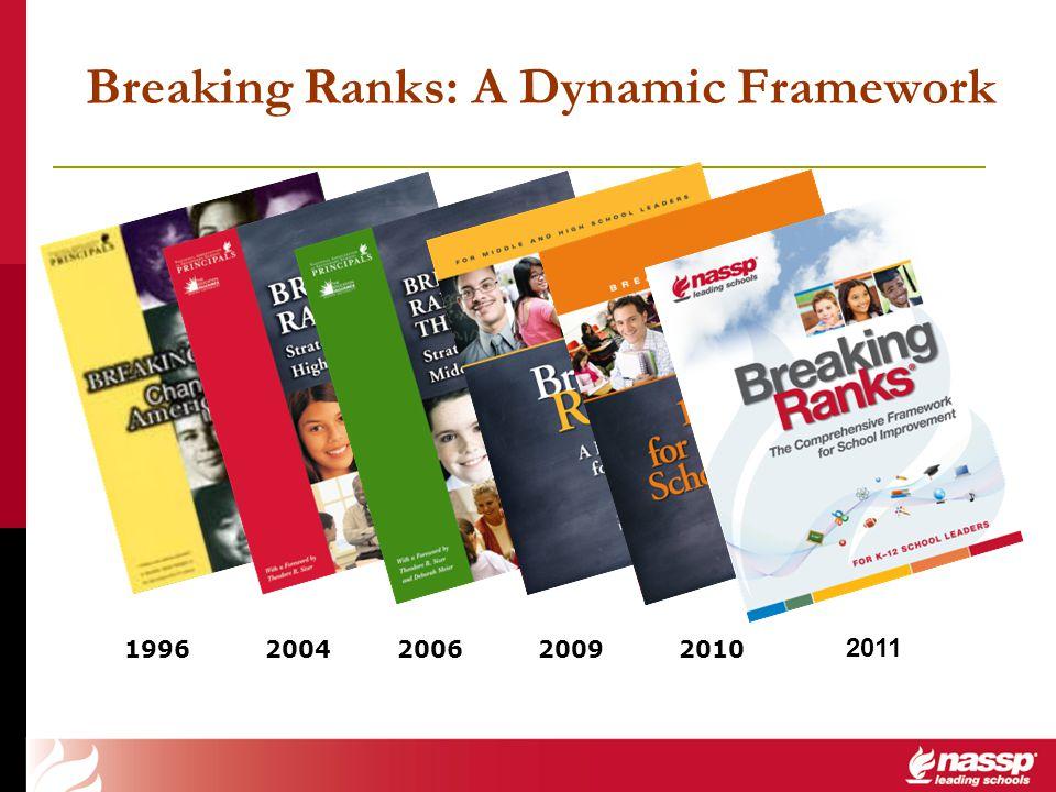 Breaking Ranks: A Dynamic Framework 19962004200620092010 2011