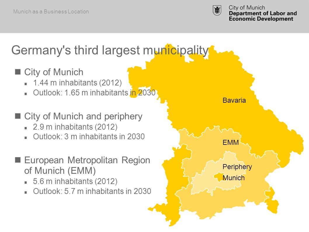 Germany s third largest municipality City of Munich 1.44 m inhabitants (2012) Outlook: 1.65 m inhabitants in 2030 City of Munich and periphery 2.9 m inhabitants (2012) Outlook: 3 m inhabitants in 2030 European Metropolitan Region of Munich (EMM) 5.6 m inhabitants (2012) Outlook: 5.7 m inhabitants in 2030 Munich Periphery EMM Bavaria Munich as a Business Location