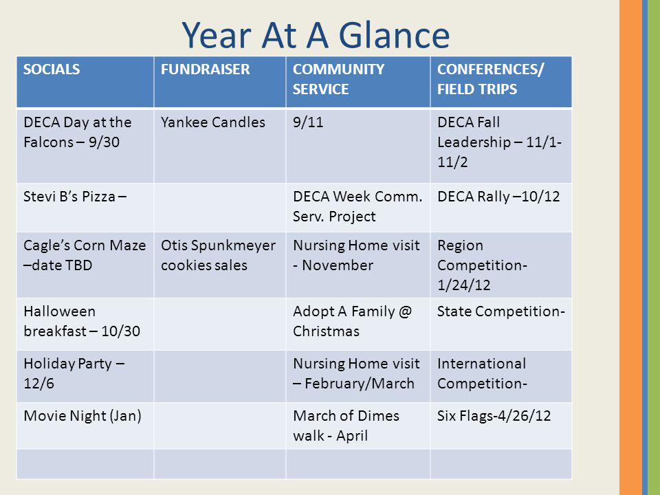 Year At A Glance SOCIALSFUNDRAISERCOMMUNITY SERVICE CONFERENCES/ FIELD TRIPS DECA Day at the Falcons – 9/30 Yankee Candles9/11DECA Fall Leadership – 1