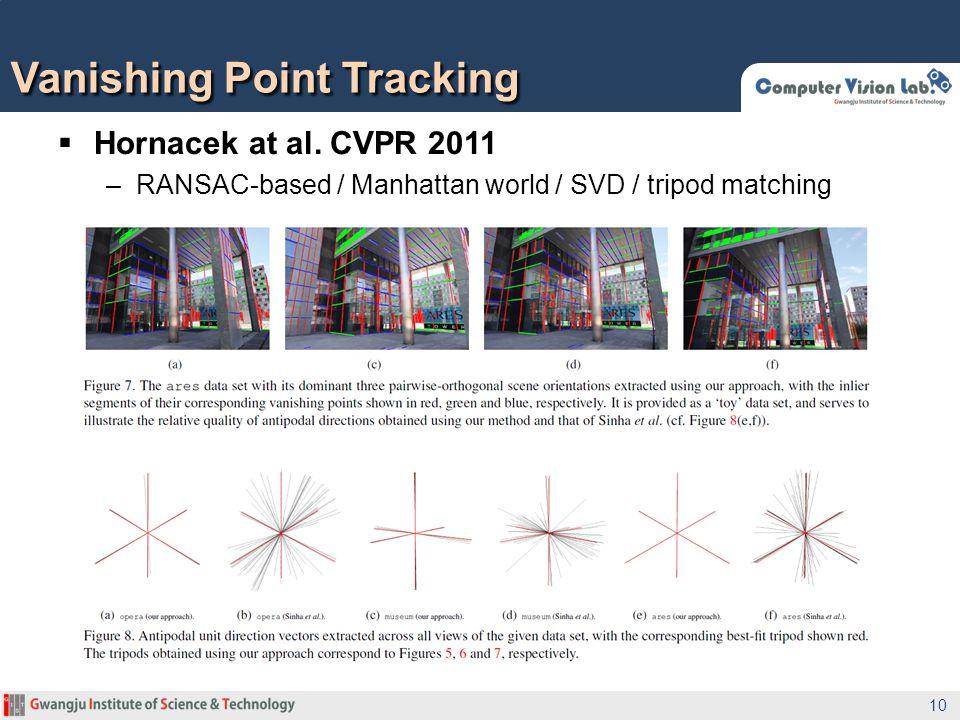 Hornacek at al. CVPR 2011 –RANSAC-based / Manhattan world / SVD / tripod matching Vanishing Point Tracking 10