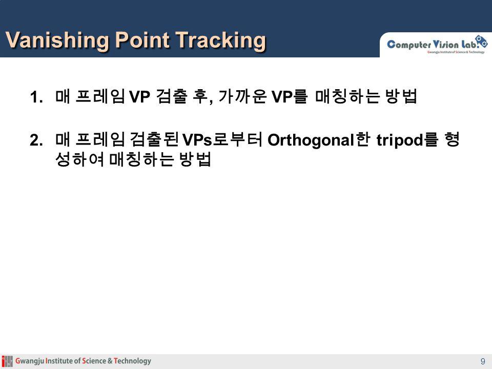 1. VP, VP 2. VPs Orthogonal tripod Vanishing Point Tracking 9