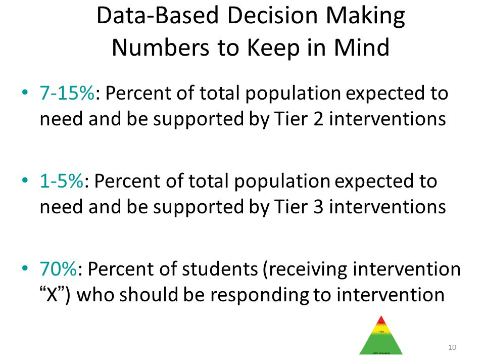 Data-Based Decision Making Numbers to Keep in Mind 7-15%: Percent of total population expected to need and be supported by Tier 2 interventions 1-5%:
