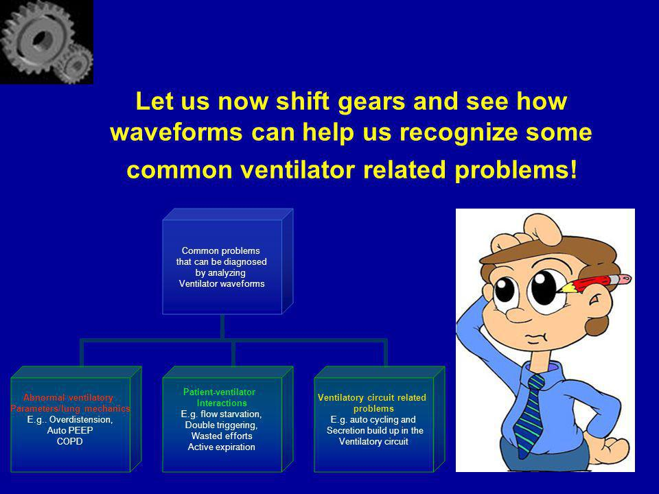 Let us now shift gears and see how waveforms can help us recognize some common ventilator related problems.