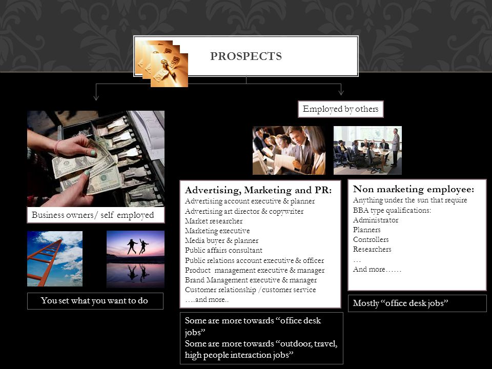 PROSPECTS Business owners/ self employed Employed by others Advertising, Marketing and PR: Advertising account executive & planner Advertising art director & copywriter Market researcher Marketing executive Media buyer & planner Public affairs consultant Public relations account executive & officer Product management executive & manager Brand Management executive & manager Customer relationship /customer service ….and more..