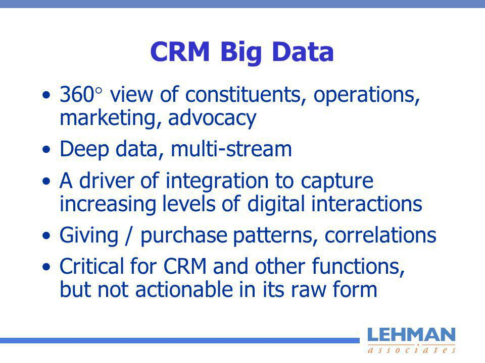 CRM Big Data 360 view of constituents, operations, marketing, advocacy Deep data, multi-stream A driver of integration to capture increasing levels of digital interactions Giving / purchase patterns, correlations Critical for CRM and other functions, but not actionable in its raw form