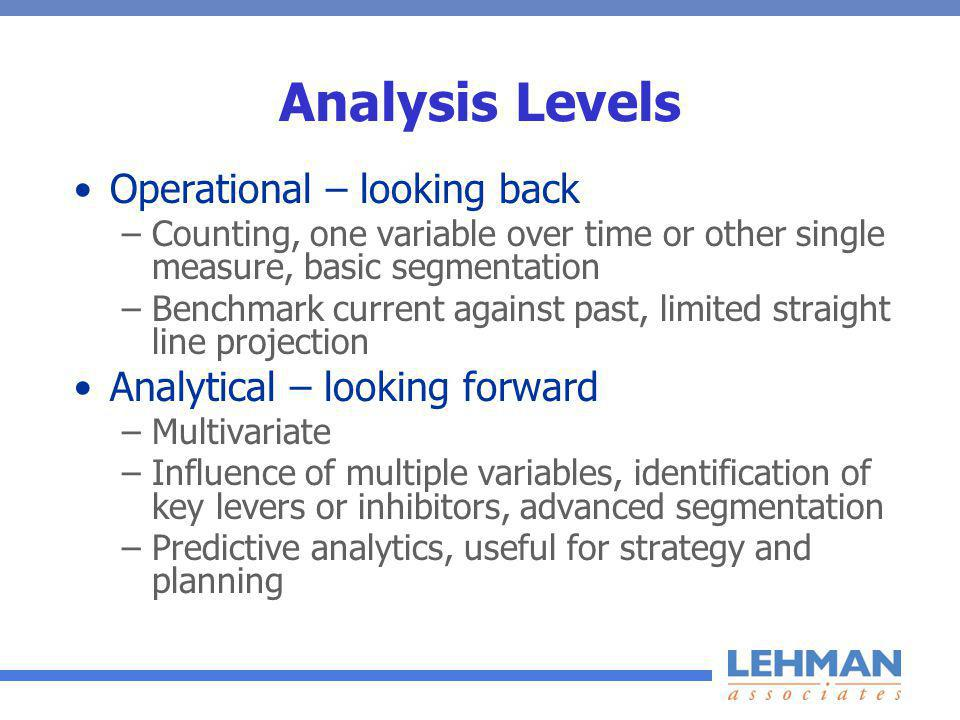 Analysis Levels Operational – looking back –Counting, one variable over time or other single measure, basic segmentation –Benchmark current against past, limited straight line projection Analytical – looking forward –Multivariate –Influence of multiple variables, identification of key levers or inhibitors, advanced segmentation –Predictive analytics, useful for strategy and planning